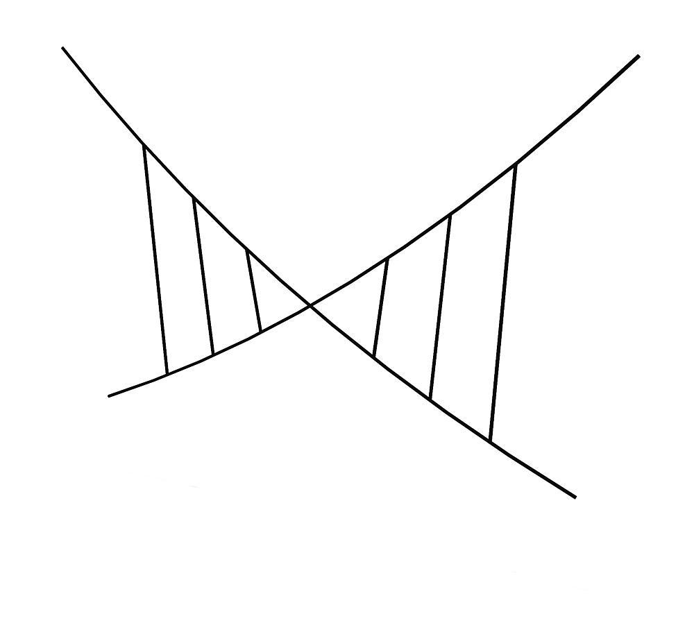 touwhelix overgang S8